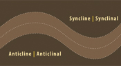 Simplified illustration of anticline and syncline folds.